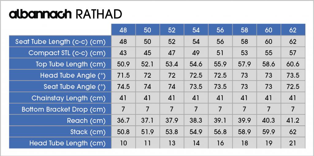 rathad-GEOMETRY-1